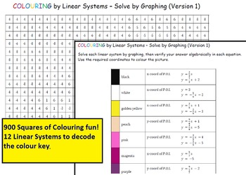 Colouring by Linear Systems - Graphing Method with Algebraic Check, 4 Versions