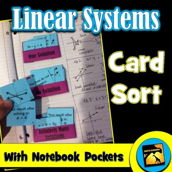 Linear Systems - Main Idea Sorting Activity for Systems of Linear Equations