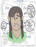 Linear Systems Pizza Activity Algebra 1