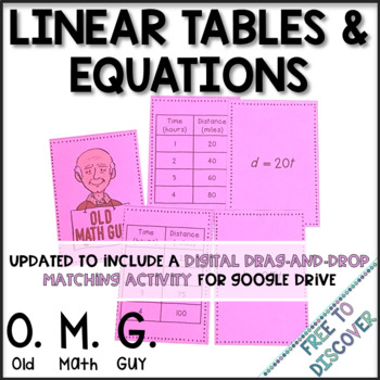 Linear Tables and Equations Card Game