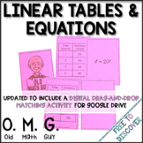 Linear Tables and Equations Card Game | Distance Learning