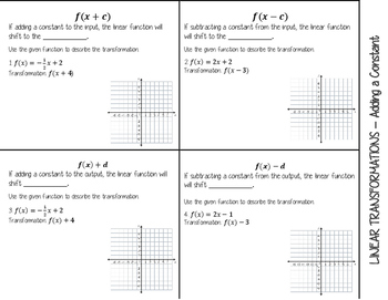 Linear Transformations - Adding a Constant - INB FOLDABLE
