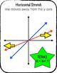 Linear Transformations Bundle