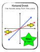 Linear Transformations Posters