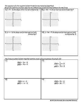Linear Transformations #2 Notes & Practice (A3E)