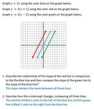 Linear Transformations Graphing Activity