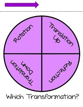 Linear Transformations Spinner Game