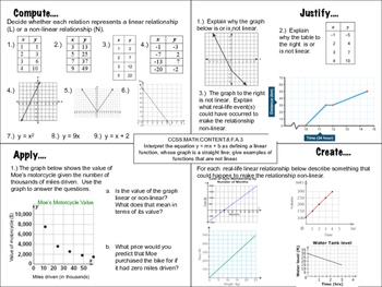 Linear Vs Nonlinear Functions Teaching Resources Teachers Pay Teachers