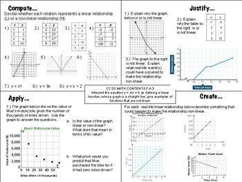 Comparing Linear Functions Worksheets & Teaching Resources | TpT