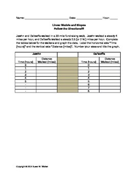 Graphing Linear Function Word Problems - 4 Variations of Word Problem