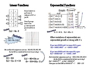 Linear and Exponential Functions
