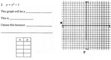 Linear and Non-Linear Functions (Equations)