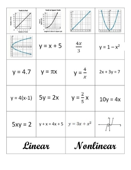 worksheet. Linear And Nonlinear Functions Worksheet. Grass Fedjp ...