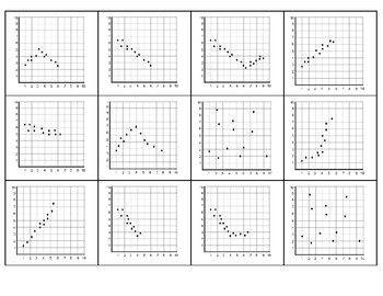 Linear and Nonlinear Correlation