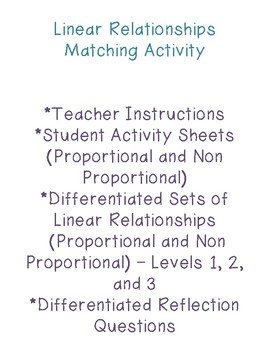 Linear and Proportional Relationships Card Matching Activity