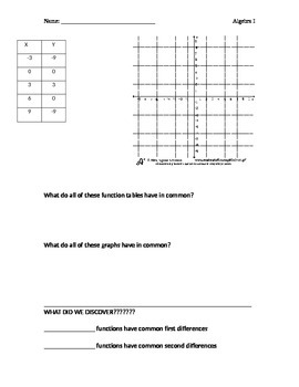 Linear and Quadratic Functions