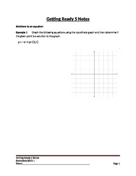 Linear equations: graphical and algebraic solutions, equiv