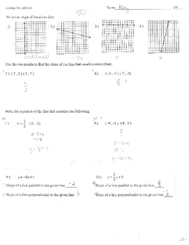 Linear equations (inequalities) quiz, test, review, practice (wsA)