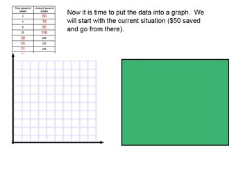 Linear functions tables and graphs