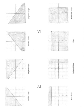 Linear inequalities how to shade graphic organizer foldable