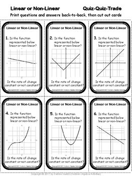 Linear or Non-Linear Quiz Quiz Trade Activity