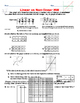 Linear or Non-linear function practice