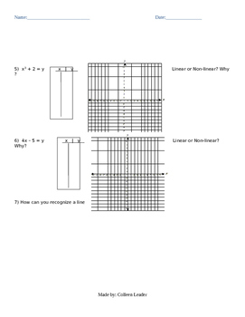 Linear or Non-linear functions