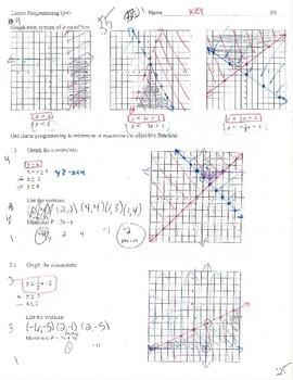Linear programming quiz practice homework worksheet
