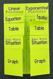 Linear vs. Exponential Functions (Algebra Foldable)