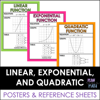 Linear vs. Exponential vs. Quadratic Functions - Posters and Graphic Organizer