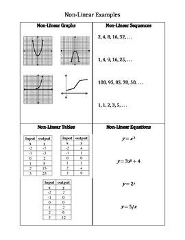 Linear vs Non-Linear