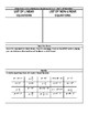 Linear vs. Nonlinear Equations (Inquiry Lesson Notes + Practice)