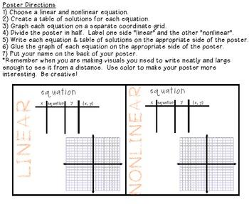 Linear vs Nonlinear activities: card sort & poster