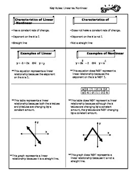 Linear vs Nonlinear and Functions Key Rules