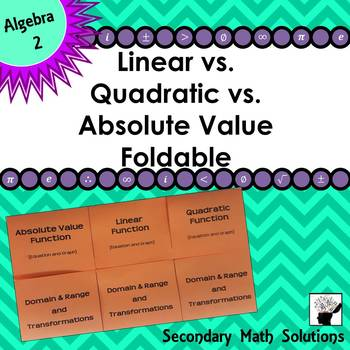Linear vs. Quadratic vs. Absolute Value Functions Foldable (2A.2A, 2A.6C)