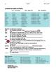 Nazca Lines, Copán, Aztec calendar - 3 interdisciplinary units - SP Beginners 2