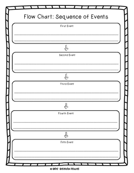 Lined Graphic Organizer Set for Journeys Lessons 21-25 Thi