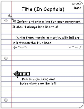 Lined Paper Writing Rules Poster