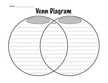 picture relating to Printable Venn Diagrams With Lines referred to as Coated Venn Diagram