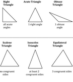 Lines, Angles, and Triangles 5th grade