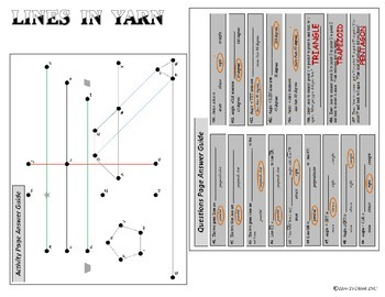 Lines In Yarn (a lines and angles activity)