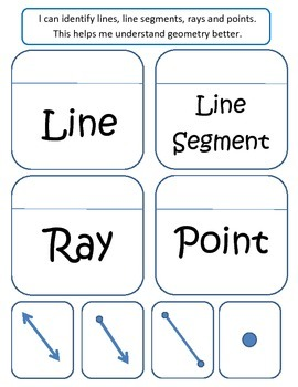 Lines, Line Segments, and Rays Review