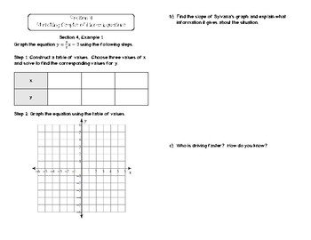 Lines & Linear Equations Unit Booklet (2 of 2)