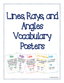 Lines, Rays, and Angles Vocabulary Posters