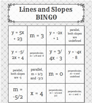 Lines & Slopes BINGO (Includes parallel and perpendicular)
