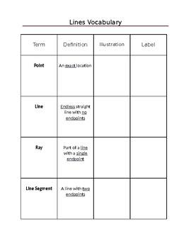 Lines Vocabulary