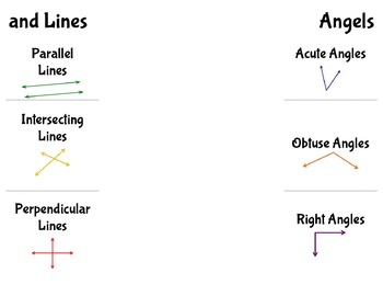 Lines and Angles Flip Book