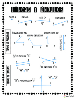 Lines and Angles - Printable Anchor Chart and Bookmarks- Spanish