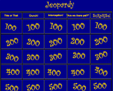Lines and Slope Jeopardy Review Game