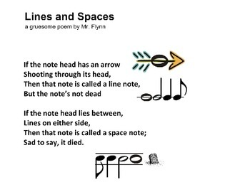 Lines and Spaces, A gruesome poem